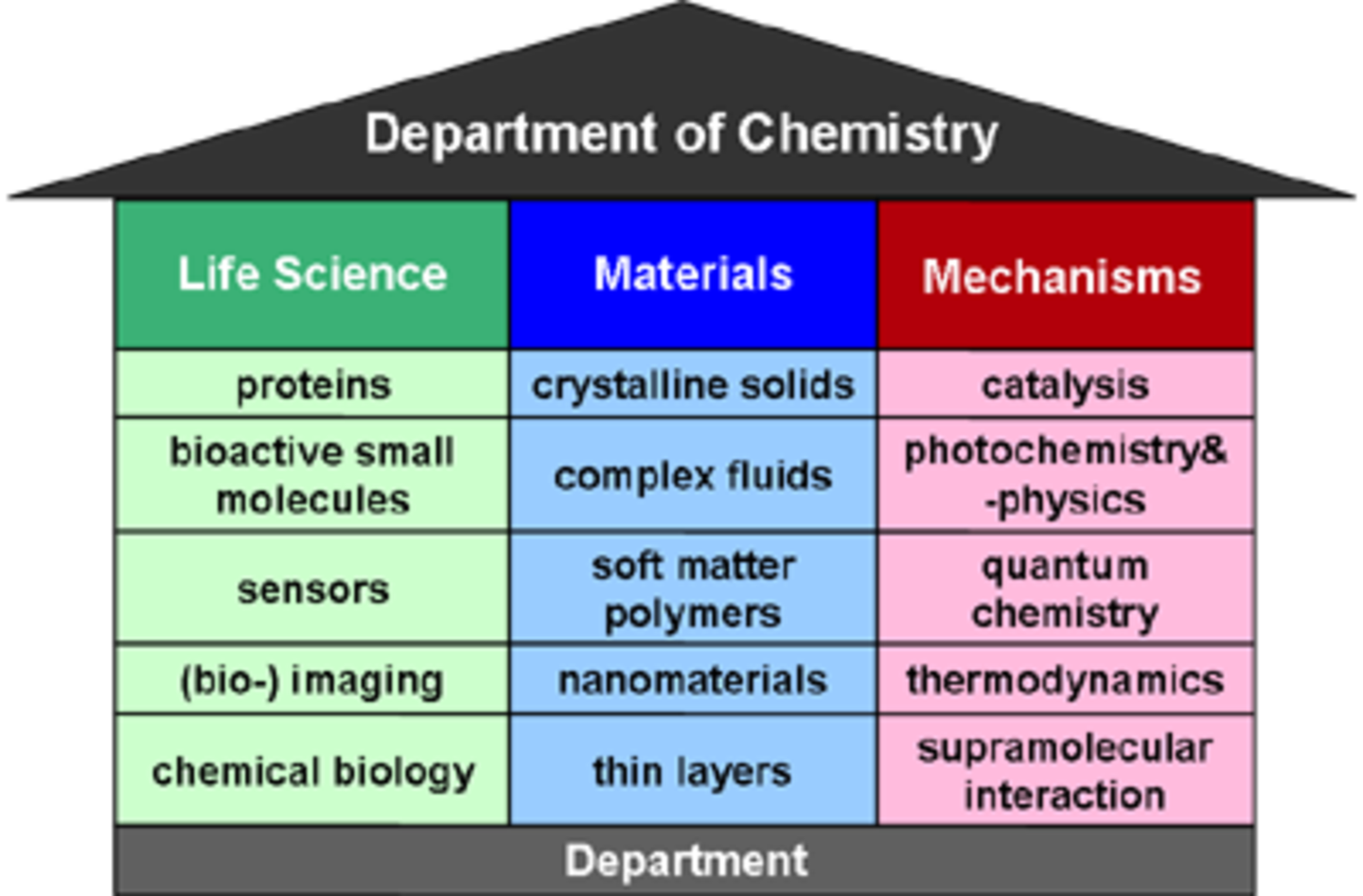 Scientific papers institute physical chemical research