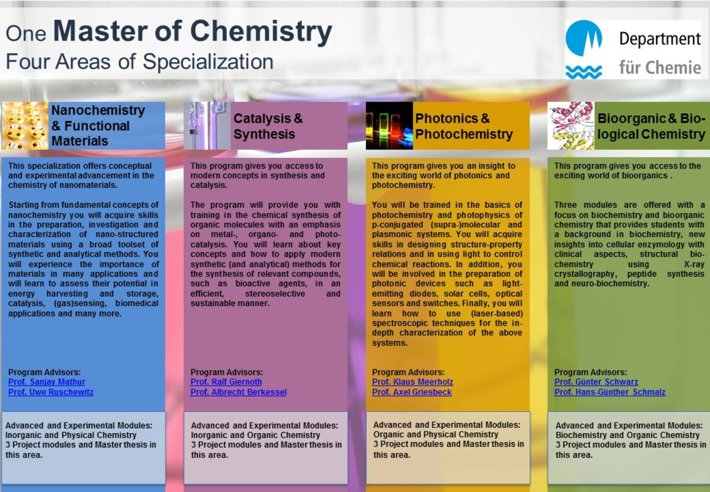 chemistry thesis problem Full example of synthesis & retrosynthesis problems from educatorcom's organic chemistry class want more video example our full lesson includes in-depth.